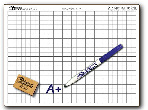 30 Student X Y Centimeter Graph Combo Pack Double Sided, with Dry Erase Boards, Markers & Student Erasers, BXYC0912-30, by The Markerboard People