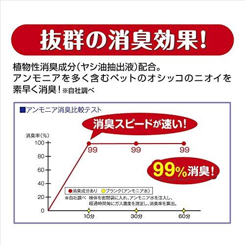 GEX(ジェックス)『ハムキュート消臭ペーパーマット700g』