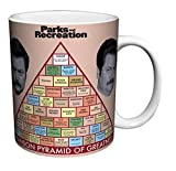 Parks and Recreation Ron Swanson Pyramid Workplace Comedy TV Television Show Ceramic Gift Coffee (Tea, Cocoa) Mug, 15 Ounce