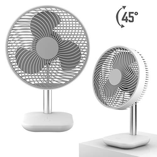 Homealexa Tischventilator 17cm | Kleiner USB Ventilator Super Leise Tisch Lüfter mit 4-Leistungsstufen | Neigungswinkel ca. 45° | Luftzirkulator für den Schreibtisch, Zuhause, Büro und Zimmer (Weiß)