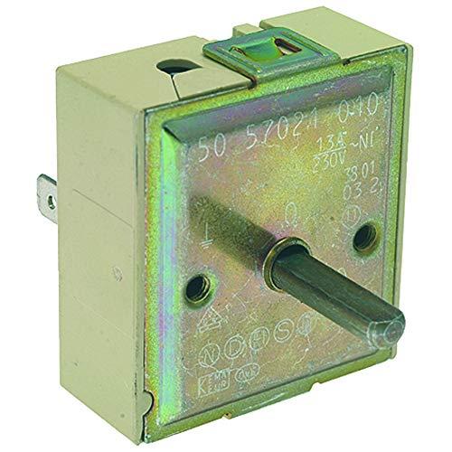 Energieregler 230V 130A