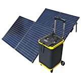 ExpertPower Alpha1900 Portable Power Station Combo| 1886Wh Solar Generator and TWO FREE 100Watt Glass Monocrystalline Solar panel