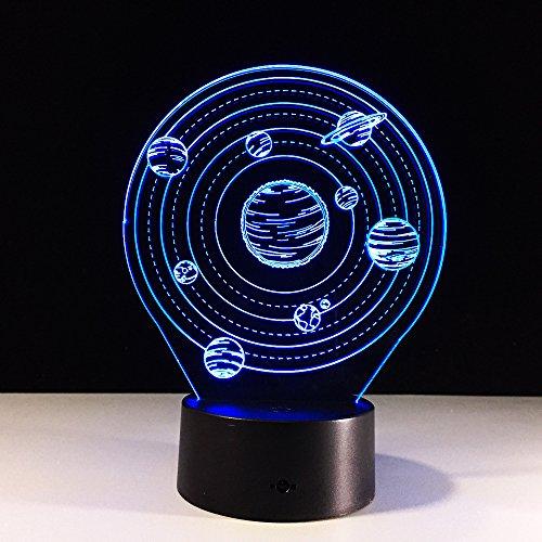DGTJSISHIJIU Planet Night Lights Mini Lights Table Alimentée par Batterie A Mené des Lumières pour La Lampe De Salle De Bains À La Maison pour Les Enfants