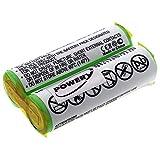 Powery Batería para Philips Philishave Cool Skin HQ7340