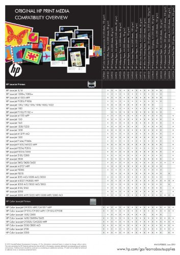 Original Toner HP 125A CB542A - 1 Toner-Patrone - Gelb - 1.400 Seiten