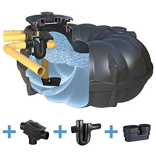 PREMIER TECH AQUA GmbH Zisterne 15000 Liter Regenwassertank NEO Profi mit Deckel, Filter, ber. Zulauf und Siphon - Kunststoff, Kunststoffzisterne, Komplettset