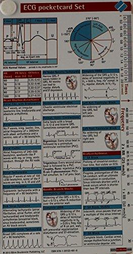 ECG Pocketcard Set