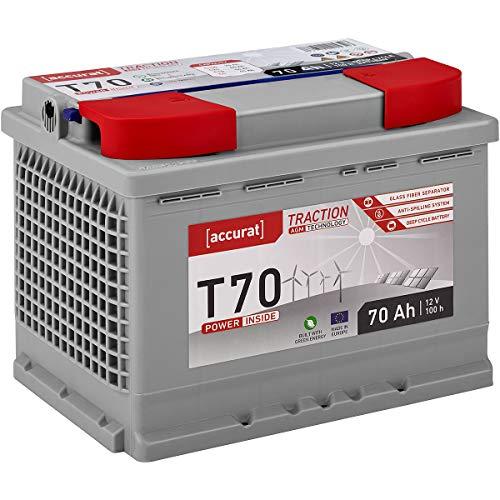 Accurat 12V 70Ah AGM Batterie VRLA Zyklenfeste Versorgungsbatterie in 6 Varianten