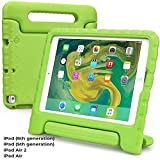 Ipad Cases Review and Comparison