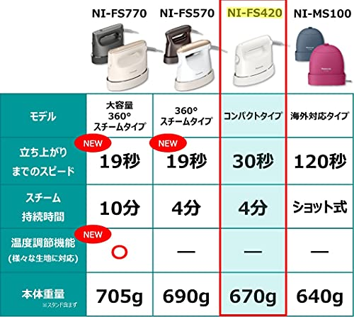 パナソニック衣類スチーマーコンパクトホワイトNI-FS420-W