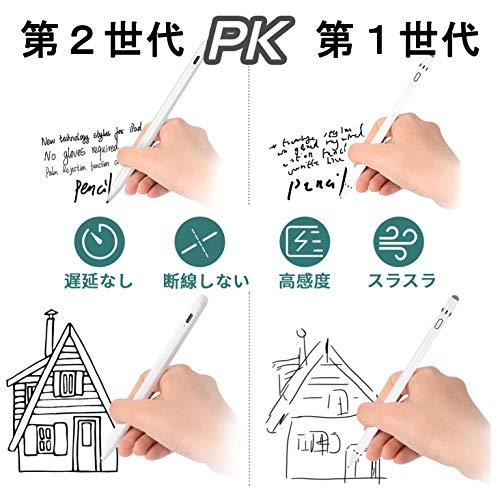 SOCLLipadタッチペン極細スタイラスペンipadpenデジタルペン極細2018年以降のiPad専用ipadpro12.9/ipadmini5/ipadair3/ipad7超高感度充電主動式イラストアイパッドペン