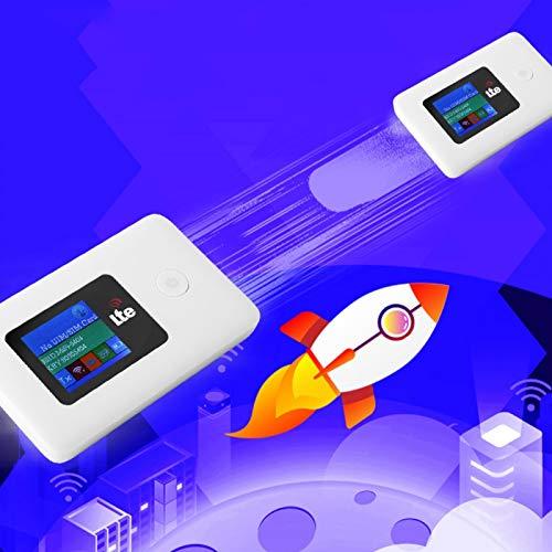 SALUTUY Señal Estable 4G Alto Nivel de Seguridad Enrutador WiFi Punto de Acceso Más Fuerte Antiinterferencias Interferencia de señal Baja Inalámbrico Compacto para computadora