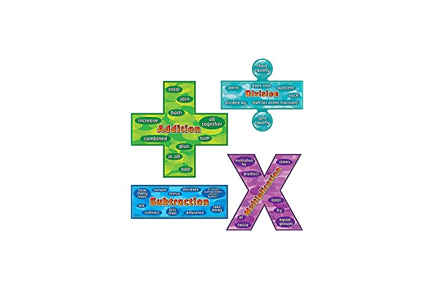 Best Math Posters For Classroom Amazon Com