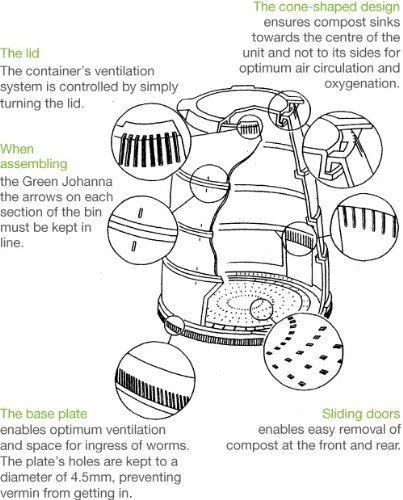 330L Green Johanna Hot Composter, Organic Waste Compost Converter, NEW