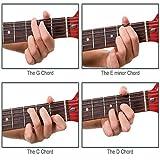 Learn Guitar Chords Videos