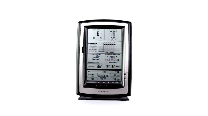 AcuRite 00638A2 Wireless Weather Station with Wind Sensor Weather ...