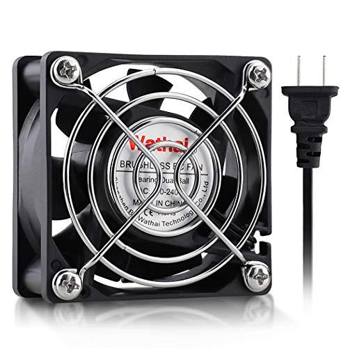 ventilador 220v fabricante Wathai