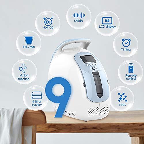 HUKOER Generador de Oxígeno Concentrado Portátil Purificador de Aire para Cuidado Personal (Flujo 1-5L / min Concentración 30-90%) ✅