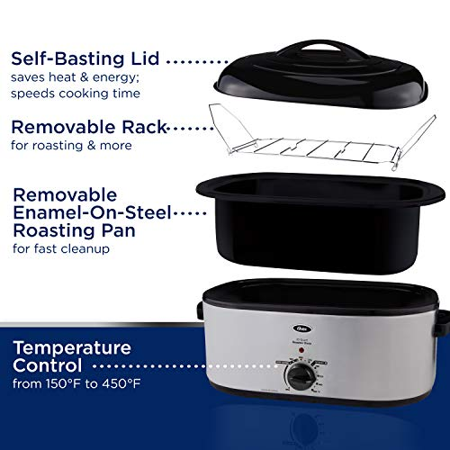 Oster Roaster Oven with Self-Basting Lid | 22 Qt, Stainless Steel