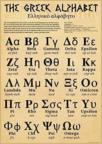 BCTS The Ancient Greek Alphabet Wall Art Poster Paper Home Decor Art Wall Decor Metal Sign 8X12 inch
