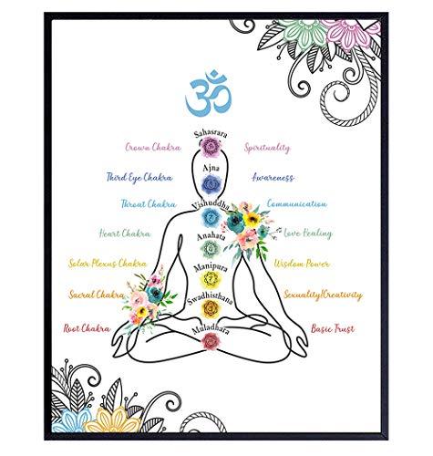 Chakra Decor Poster - 8x10 Zen Buddhism Meditation Gifts - Buddha Wall Art - Meditation Gifts - Spiritual, New Age, Spa Wall Decor - Yoga Wall Art - Lotus Flower Mandala - Namaste Wall Decor