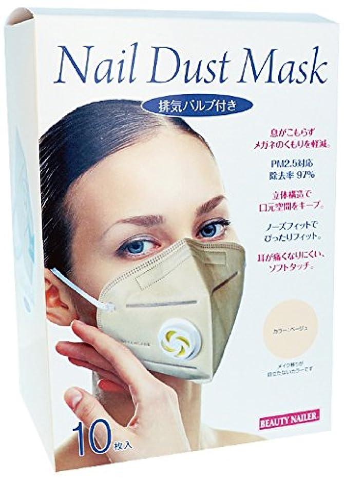 日失眠る排気バルブ付き ネイルダストマスク(MASK-04)