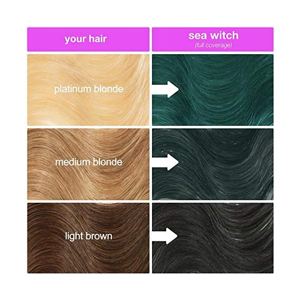 Lime Crime Unicorn Hair Dye, Sea Witch - Rich Teal Fantasy Hair Color - Full Coverage, Ultra-Conditioning, Semi… 7