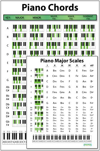 Piano Chord Poster (12'x18') and Major/Minor Scale Chart (8.5'x11') Combo - Educational Charts for Pianists Songwriters and Producers. Perfect Guide for Learning to Play Keyboard and Write Music.