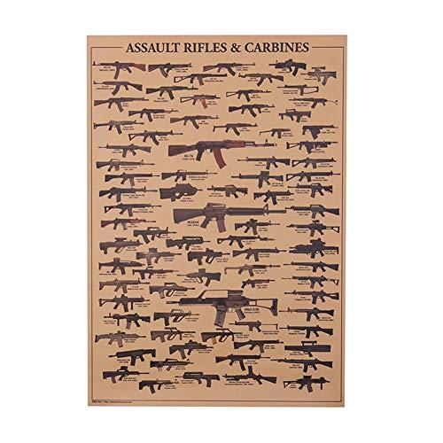 ALTcompluser Retro Motiv Poster Wanddekoration Vintage Wandbild Kleinformat Plakat für Wandgestaltung(Weltberühmte Waffe)