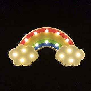 Cherir3D Cloud Unicorn Lamp Sign Night Light Children's Bedroom Decorate Nursery Light LED Lamp Kids' Room Décor (Rainbow)