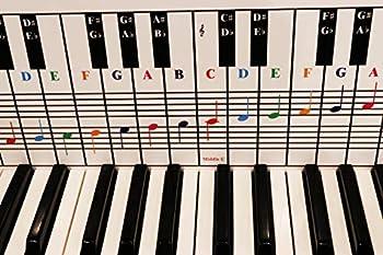 note chart piano