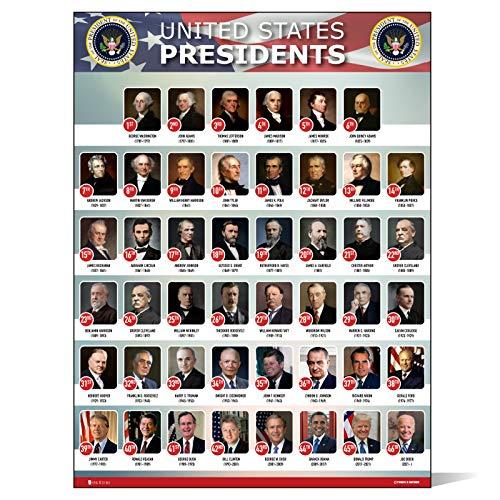 Poster, Motiv: USA-Präsidenten der Vereinigten Staaten von Amerika, New Joe Biden, Diagramm, laminiert, Klassenzimmer, Porträt, Schule, Wanddekoration, Lerngeschichte, Flagge, Metall, 15 x 20 cm