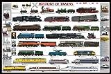 Educational - Bildung Eisenbahn - History of Trains
