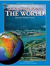 Geography Around the World
