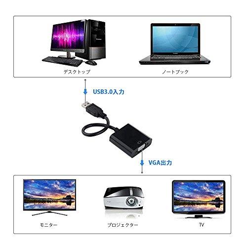 『USB3.0 VGA 変換 アダプター VGA 変換 アダプタ USB ディスプレイアダプタ ビデオグラフィックカード1080pサーポート USB3.0 to VGA Windows 10/8.1/8/7など対応』の4枚目の画像