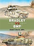Bradley vs BMP: Desert Storm 1991: 75 (Duel)