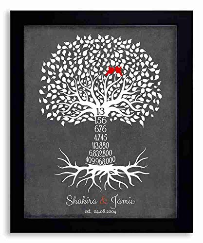13th Year Thirteenth Anniversary Date Sign Gift Personalized Family Countdown Family Tree...