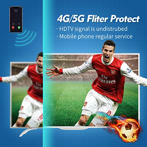 1 by one 0.7 mm Paper Thin HDTV Aerial with Excellent Performance for Digital Freeview and Analog TV Signals, VHF / UHF / FM, Window Aerial, Soft Design