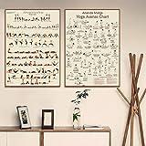 VVSUN Yoga Ashtanga Serie Primaria Carteles e Impresiones Arte de Pared Cuadro Decorativo Lienzo Pintura para Sala de Estar decoración del hogar, 50 x 70 cm x 2 Piezas (sin Marco)