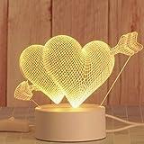 Lámpara De Mesa Luces Led Estilo Árabe Viaje Interruptor De Botón Lámpara De Noche Pequeña Lámpara De Mesa 3D Dormitorio Creativo Lámpara De Mesa Pequeña Junto A La Cama Regalo.
