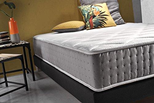 Simpur Relax: Matelas 160x200 cm ERGO EQUILIBRÉ Mousse à mémoire de forme Soft | Épaisseur 19 cm...