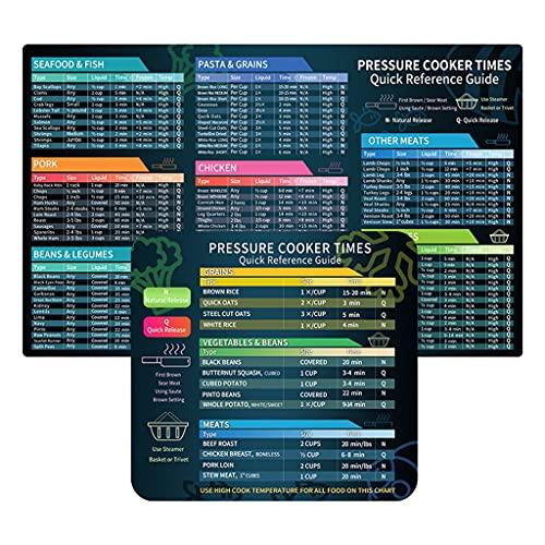 LOVIVER Clear Cook Magnetic Cheat Sheet Adesivi con liste dei tempi di cottura Guida di riferimento rapido Ricette - per pentola a pressione