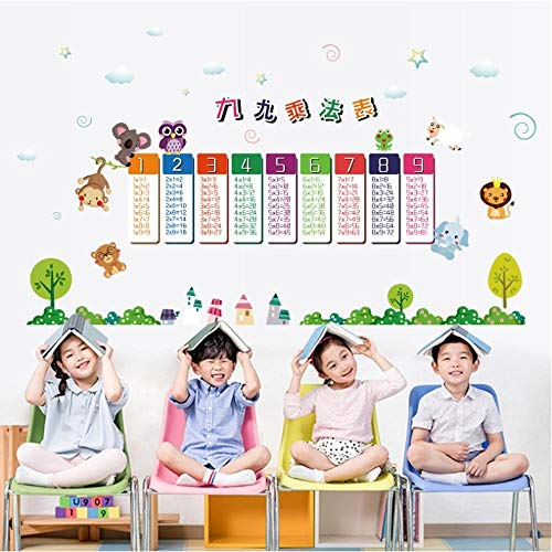 Ssiyun 2 Piezas Dibujos Animados Niños 99 Tabla De Multiplicar Matemáticas Pegatinas De Pared Para Habitaciones De Niños Bebé Educativo Calcomanías De Vinilo Montessori