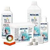 Metacril Starter Kit Oxi per Trattamento sanificante Acqua a Base di Ossigeno Attivo. Ideale per Piscina o Idromassaggio (Teuco,Jacuzzi,Dimhora, Intex,Bestway,ECC.) Spedizione IMMEDIATA