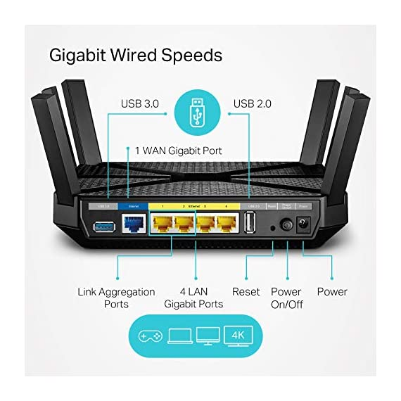 TP-Link AC4000 Smart WiFi Router - Tri Band Router , MU-MIMO, VPN Server, Antivirus/Parental Control, 1.8GHz CPU… 5 JD Power Award ---Highest in customer satisfaction for wireless routers 2017 and 2019 4K video, streaming, gaming is no problem for the A20 with incredible AC4000 tri band speeds Top of the line 1.8 GHz 64 Bit processing to smoothly process multiple requests and accelerate loading Times