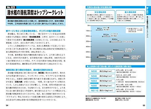 『図解 潜水艦 (F-Files)』の5枚目の画像