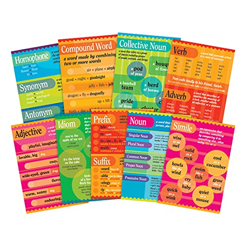 Barker Creek Poster Set of 9, Grammar, 9 Posters Define and Provide of Examples of Parts of Speech, Language Arts, Grammar, Reading, Home Learning and School Decor (1899)