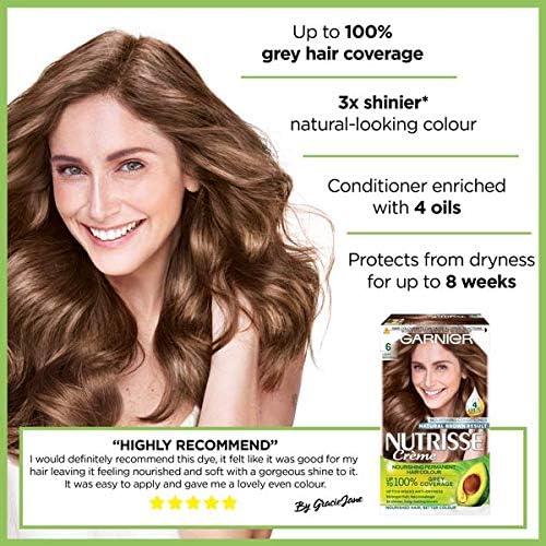 Garnier Nutrisse - Tinte para el cabello permanente, Dark ...