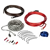 SCOSCHE PSM12CCF Amplifier or Accessory Wiring Kit, Power Sport Amp Kit
