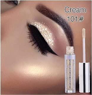 Best 12 colors eyeshadow Reviews